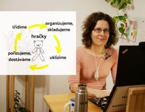 online kurz, hračky, Krotitelé hraček, Marcela Janská